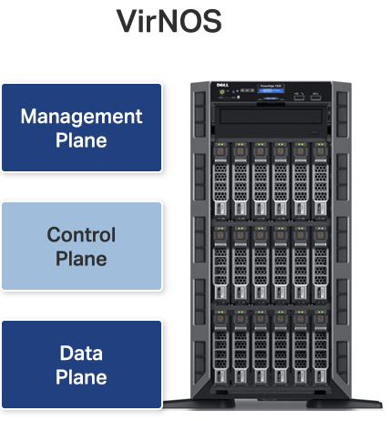 VirNOS™Feature-rich, high-performance network OS for Virtual Network